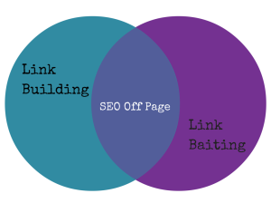 Link Building y Link Baiting